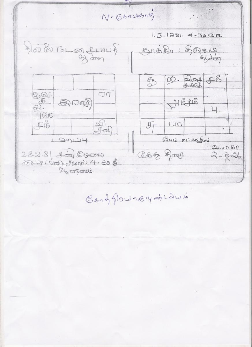 Chevvai Dosham - Tamil Brahmins Community