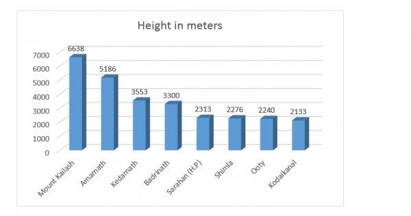 HEIGHT IN METERS 2.jpg