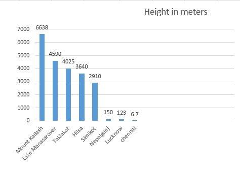 height in meters.jpg